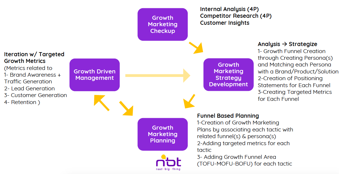 How-to-Create-Monthly-Content-Marketing-Plans-in-Growth-Marketing-1