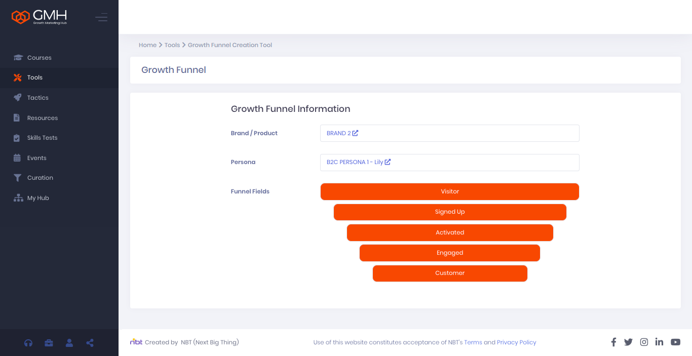 growth-funnel-information